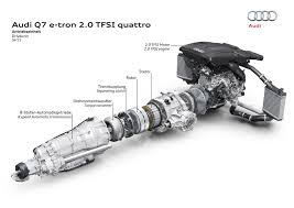 Audi Q5 8 Speed Transmission - 362hp audi q7 e tron 2 0 tfsi quattro phev is for asian markets only
