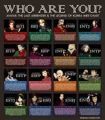 avatar korra character myers briggs test avatarded