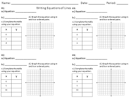 writing linear equations from a table writing linear equations from a table worksheet home decorating ideas
