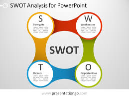 free swot analysis powerpoint templates presentationgo com
