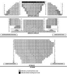 Globe Theatre Floor Plan Glengarry Glen Ross Tickets London Plays Playhouse Theatre