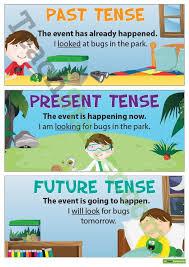 imagini pentru present tense simple past tense future afise