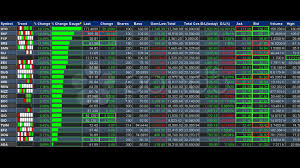 stock ticker stock ticker box with rising stocks stock footage 355103