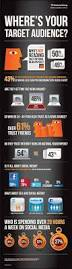 what time does online black friday start for target best 25 target audience ideas on pinterest start own business