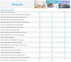 Ashampoo Home Designer Pro User Manual by Ashampoo 3d Cad Professional 6