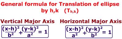 translate ellipse formula for equation and graph of ellipse not