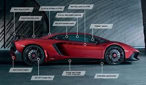 spec lamborghini aventador lamborghini aventador specs price review and release date car