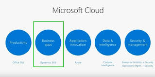 microsoft unveils the next chapter of dynamics cloud business apps