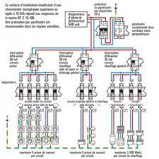 alimentation electrique cuisine norme electrique cuisine free norme electrique janvier u aulnay