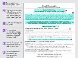 Sample Resume For Career Change by Sample Resume For Career Change