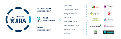 deliver faster and better software using test automation