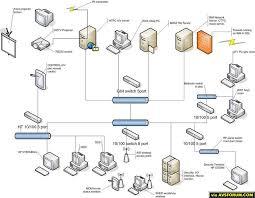 the basics of home theater sample wiring diagrams u2013 readingrat net