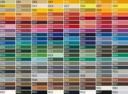 wandfarbe wohnzimmer beispiele aufdringend wandfarben beispiele fr wohnzimmer in wohnzimmer