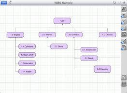 diagram creator cubetto flowchart bio flowchart diagram