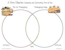 best 25 venn diagrams ideas on buddy compare