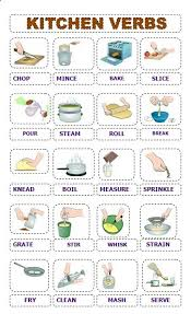 verbe de cuisine kitchen vocabulary vocabulaire anglais verbe lié à la
