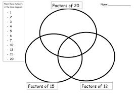 ks2 maths factors and multiples venn diagrams by daniquinn