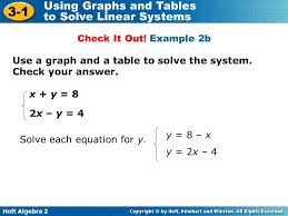 Table To Equation Using Graphs And Tables To Solve Linear Systems Ppt Download