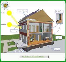 green plans solar house plans passive solar house plans green 3 section 3d view