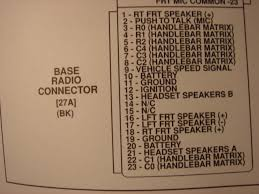 harley davidson harman kardon wiring diagram harley wiring