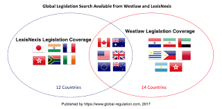 lexisnexis case search lexisnexis u2013 global regulation inc blog