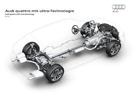 audi quattro all wheel drive audi s high tech quattro is about to its fans