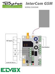 tartalomjegyzék intercom gsm tellsystem hu pdf