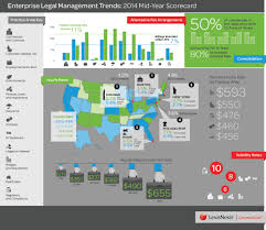 lexisnexis firm manager lexisnexis counsellink recognized for market leadership and