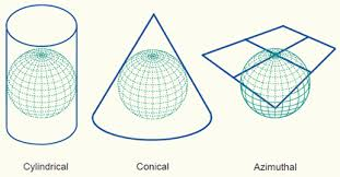 what is a map projection geometric aspects of mapping map projections