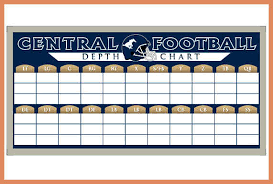 Football Depth Chart Template Excel Football Depth Chart Template A Raymond Central Football Depth