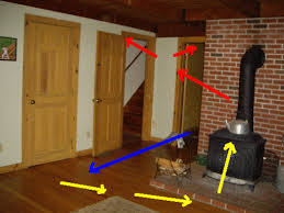 wood burning stove circulating fan circulating heat from wood stove question hearth com forums home