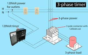 electrical 3 phase wiring diagrams diagram wiring diagrams for