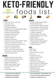 ketogenic diet archives health essentials
