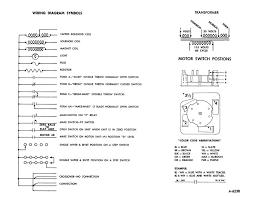 car wiring diagram symbols wiring diagram byblank