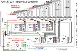 model railroads layout planning track u0026 wiring plans ho