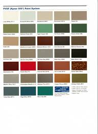 Berridge Metal Roof Colors by Best Metal Roof Color Awesome Colours U Finishes Vicwest Building