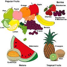 imagenes q inicien con la letra u frutas en inglés como aprender inglés bien