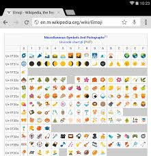 android new emoji in you missed it chrome beta for android now supports color
