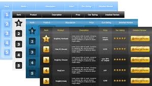 va combined rating table feature tour the best wordpress review plugin myreviewplugin
