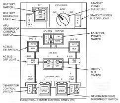 boeing 767 floor plan electricalsystemcontrolpanel jpg