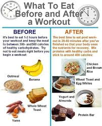 what to eat before and after workout to lose weight post workout