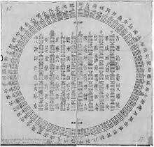 printable word search cing i ching wikipedia