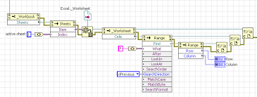 how to get the range of data from excel files with labview