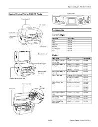 epson stylus photo rx620 user manual