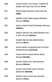 Periodic Table Timeline Timeline The Discovery Of Elements Chemical Element