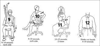 Computer Desk Stretches Ergonomics Posture Wikieducator