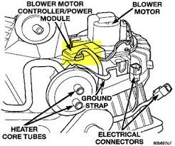 2002 jeep grand blower motor solved 2002 jeep with a melted blower motor wire harness fixya