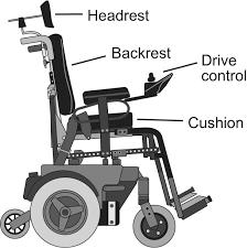 Drive Wheel Chair The Power Wheelchair