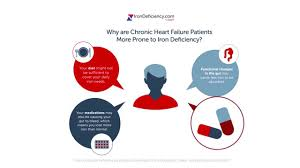 causes of iron deficiency and chronic heart failure youtube