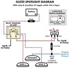 wiring diagram for spotlights nissan navara wiring wiring